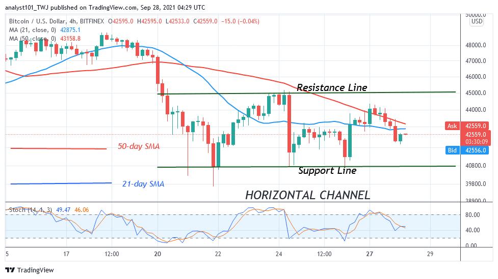 Bitcoin (BTC) Price Prediction: BTC/USD Resumes Range-Bound Move as Bitcoin Holds Above $40k