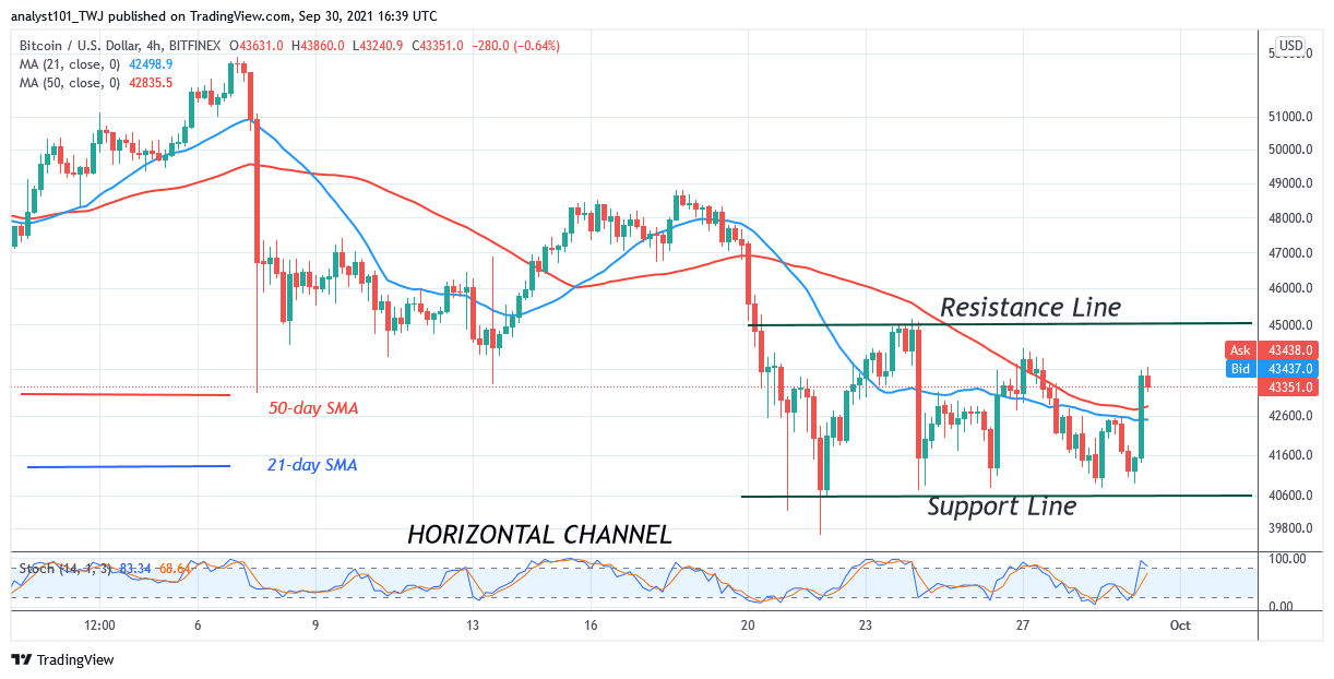 Bitcoin (BTC) Price Prediction: BTC/USD Fails to Sustain Above $44k as Bitcoin Faces Rejection
