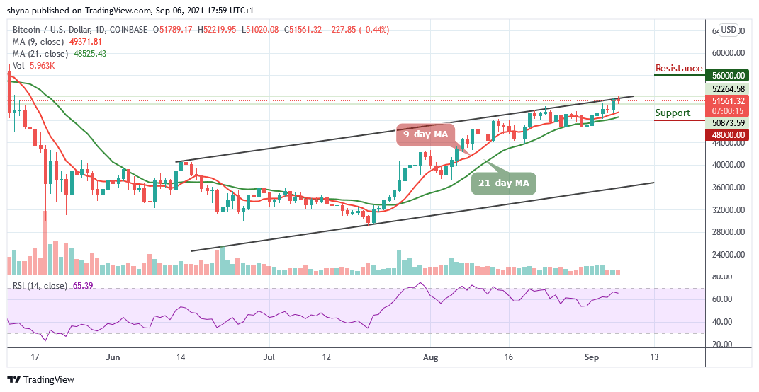 BTC/USD Price Hovers at ,561 Level