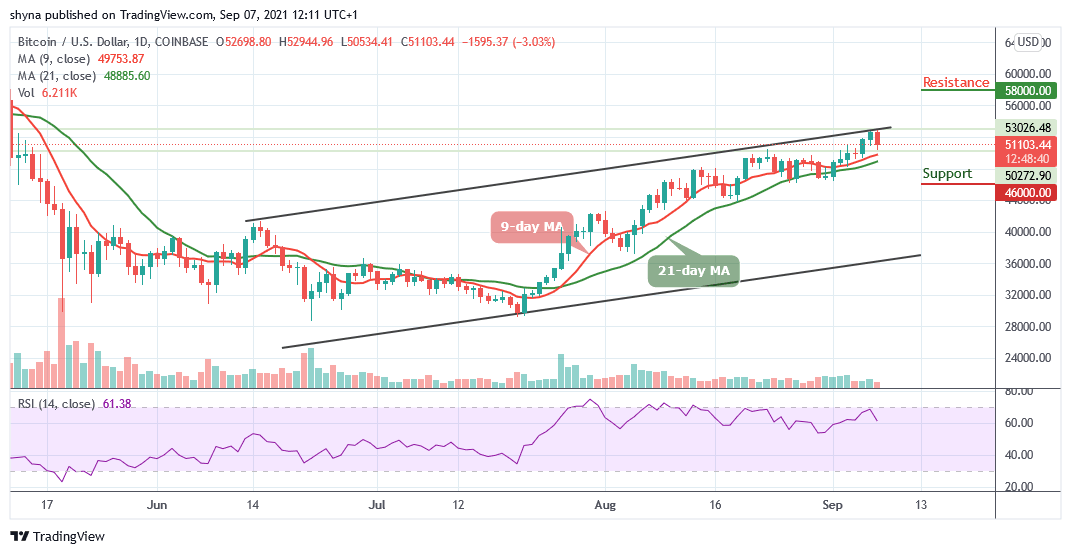 BTC/USD Rejected After Moving Close to ,000