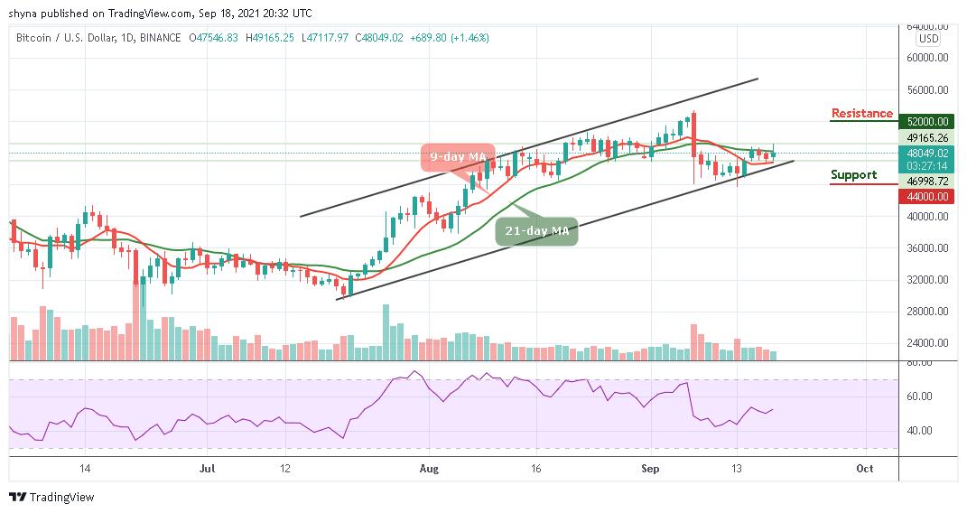 BTC/USD Climbs Past ,000 Resistance