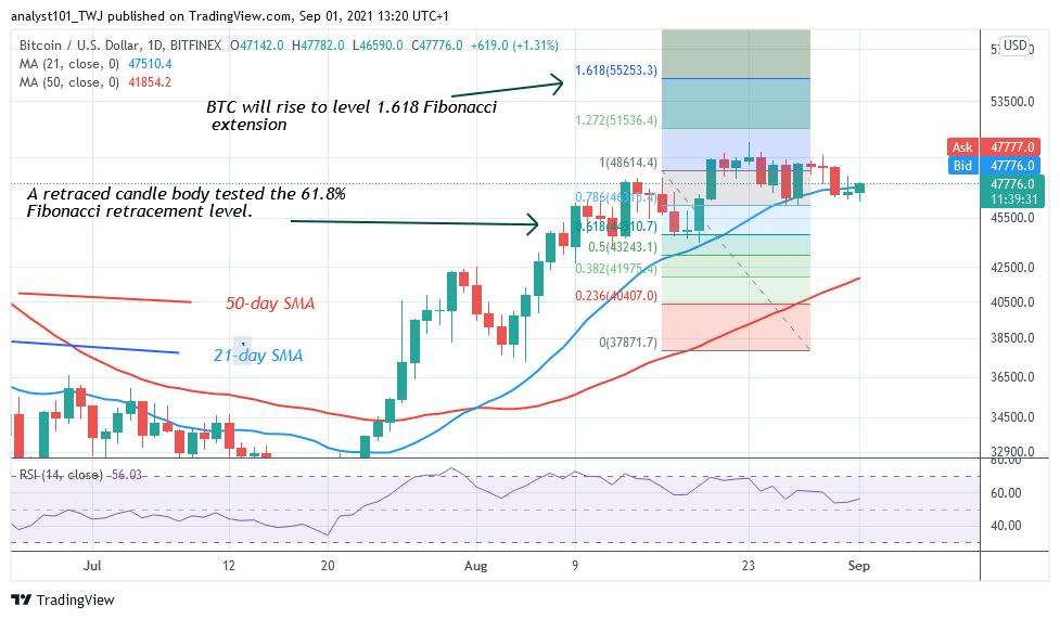 Bitcoin (BTC) Price Prediction: BTC/USD Rallies to $49K as It Reaches Striking Distance