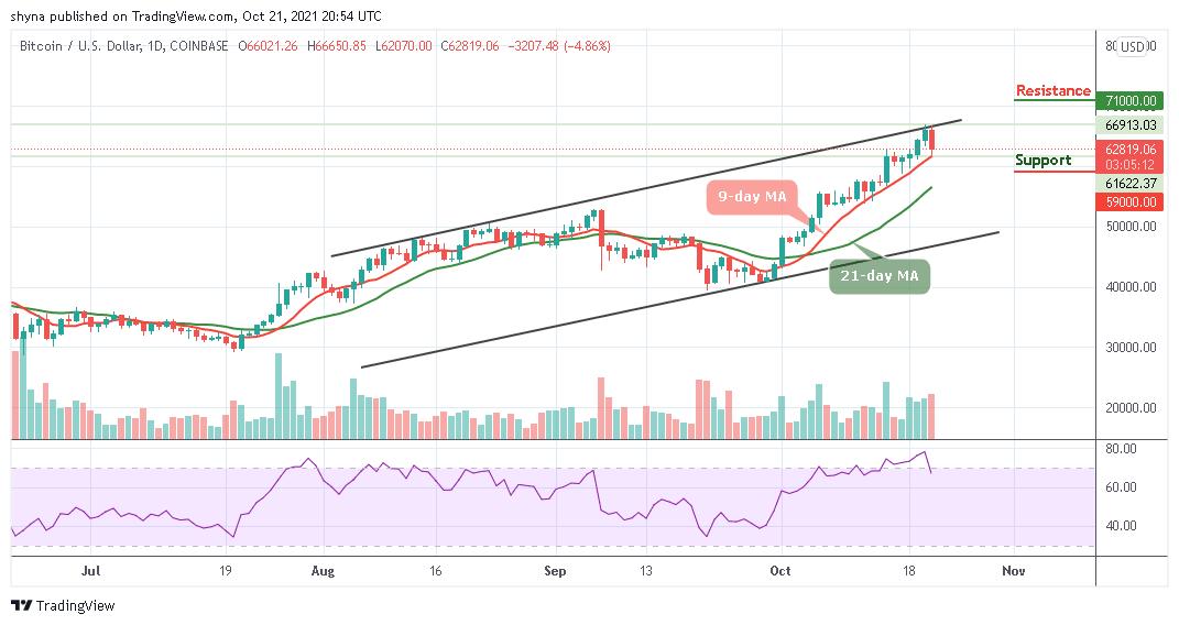 BTC/USD Drops Below ,000 Level