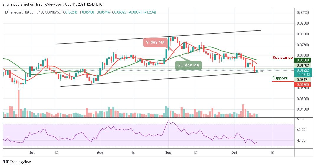 , ETH/USD Breaks Above $3500 Resistance