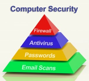 Computer Security, Viruses And Threats